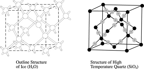 Quartz Molecular Structure Diagram